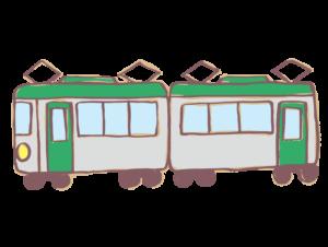 鶴見緑地駅のアクセス
